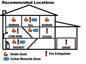 Carbon-and-smoke-detector-location